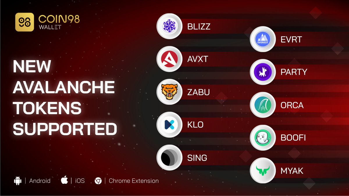 Sunday highlight of new #Avalanche tokens supported on Coin98 Wallet recently ☀️  $BLIZZ $AVXT $ZABU $KLO $SING $EVRT $PARTY $ORCA $BOOFI $mYAK  Glad to see all of you 🥳 Happy Weekend you guys !! 🎉