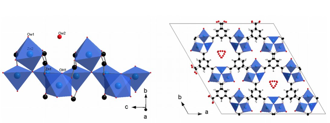 ⚗️#OpenAccess:Study of #Hydrothermal Stability and #Water Sorption Characteristics of 3-Dimensional Zn-Based #Trimesatel  ➡️https://t.co/NDiY2Rk5y1 @Reseau_Carnot @Carnot_ESP  @CNRS @CNRS_Normandie @normandieuniv @ensicaen @INC_CNRS