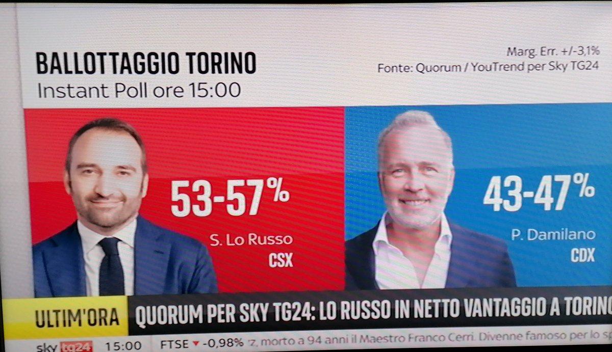 Roma e Torino