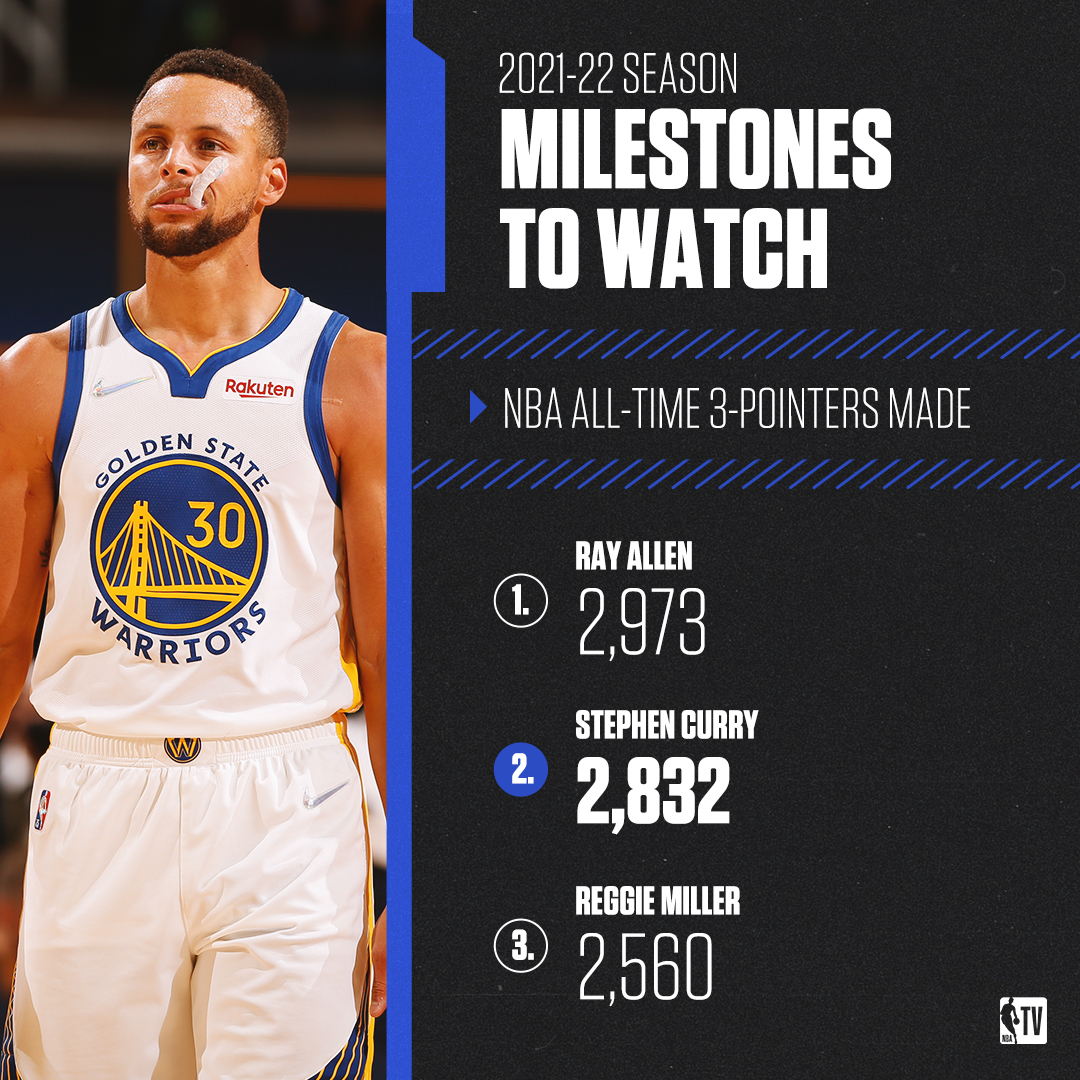 .@StephenCurry30 is on his way to the 🔝 of the NBA's All-Time 3PM list 🧑🏽🍳 The @warriors open their season tomorrow at 10pm ET on TNT!