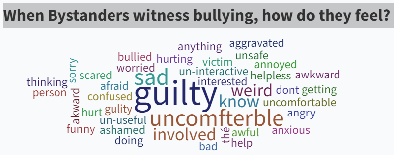 يعلم طلاب الصف الخامس في @ OConnor5_4 أن المارة لا يتأثرون بالتنمر ، ولهذا السبب نتحمل جميعًا مسؤولية تجاه #Upstanders عندما ندرك أن التنمر يحدث شخصيًا أو عبر الإنترنت. #BullyingPreventionMonth https://t.co/zSc5AMKTgw