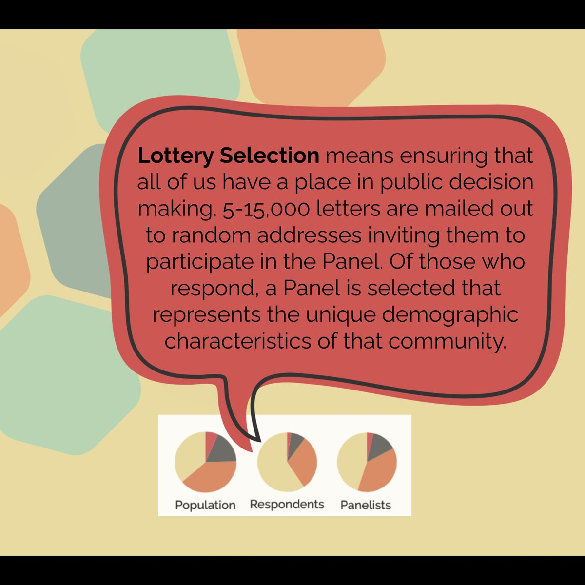 test Twitter Media - Ever wondered how we select Panelists for our Panels? Today's addition to the concept #Glossary is #LotterySelection. How could it help your community?   Don't forget to play along! What concept would you like defined? Each week, we'll  share a new definition.  #EducationTuesday https://t.co/qrB4wdRugN