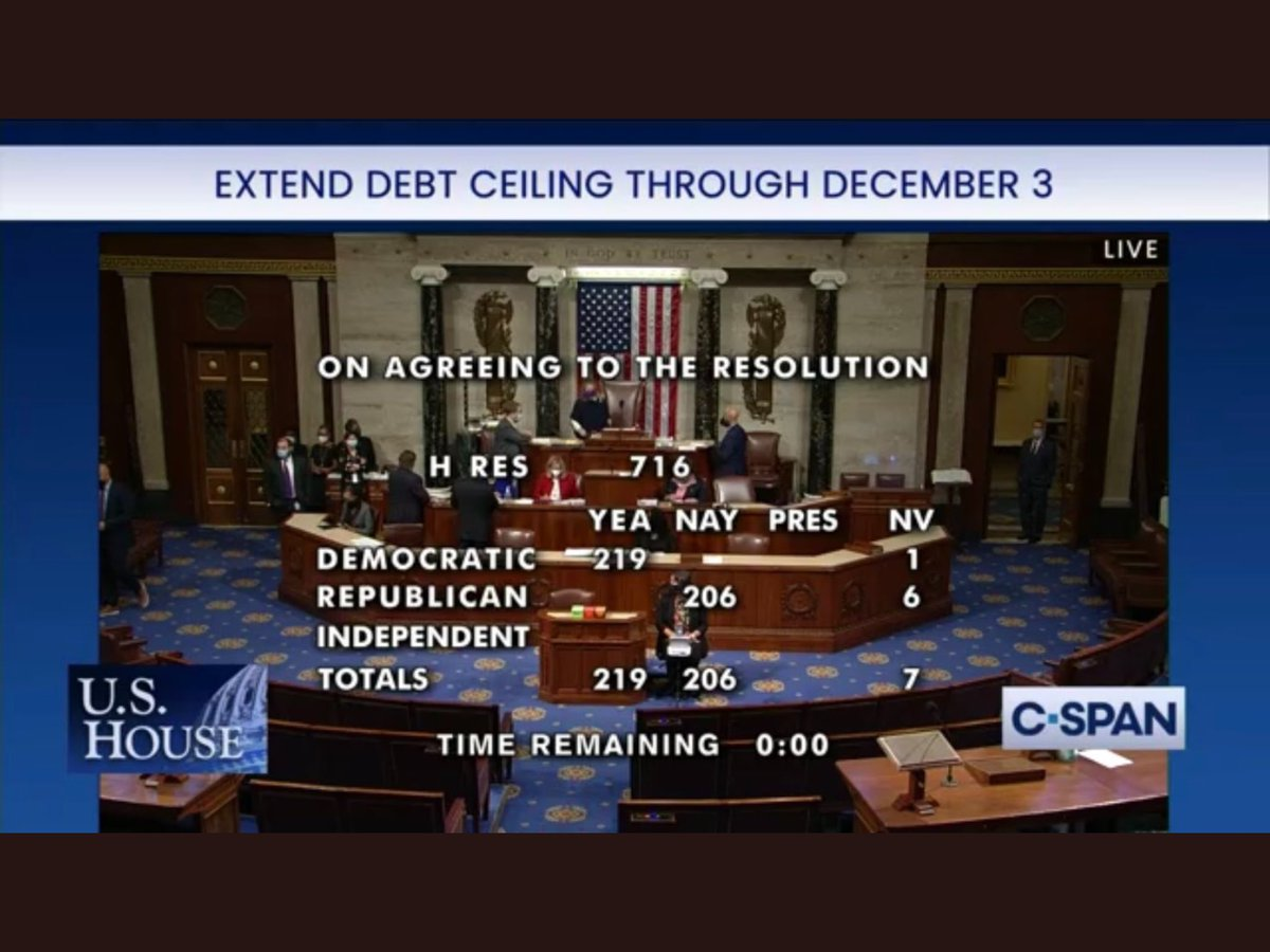 So every single PA Republican Representative voted tonight for the US to default on its financial obligations - including the deficit contributed by the 2017 $1.2T GOP tax cut for the wealthy and corporations. #VoteThemAllOut2022