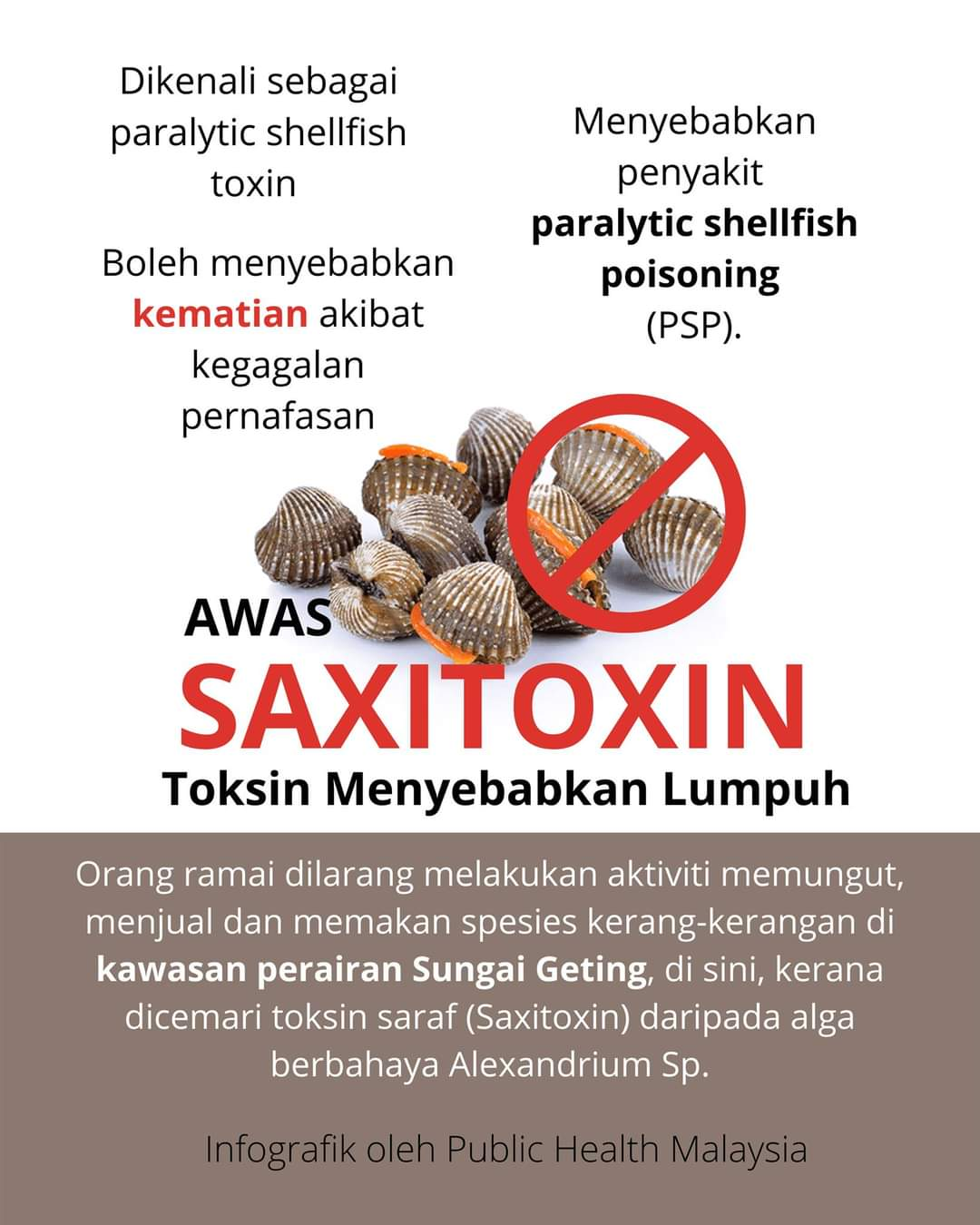 Malaysia Twitter
