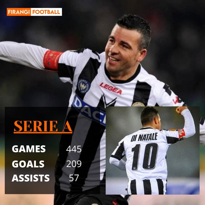 Happy 44th Birthday to the Serie A Legend.  He was unplayable in Udinese  Antonio Di Natale!