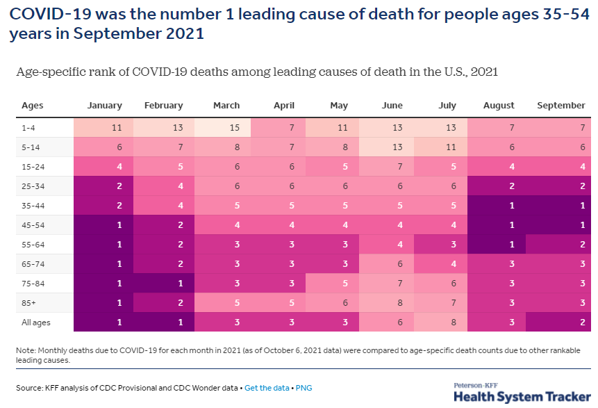 @CirceLover @stacey_rudin Show this monster this chart and ask him how many are dead because they read his blog post?  There's a reason more younger people are dying now.  History won't look fondly on people like him.