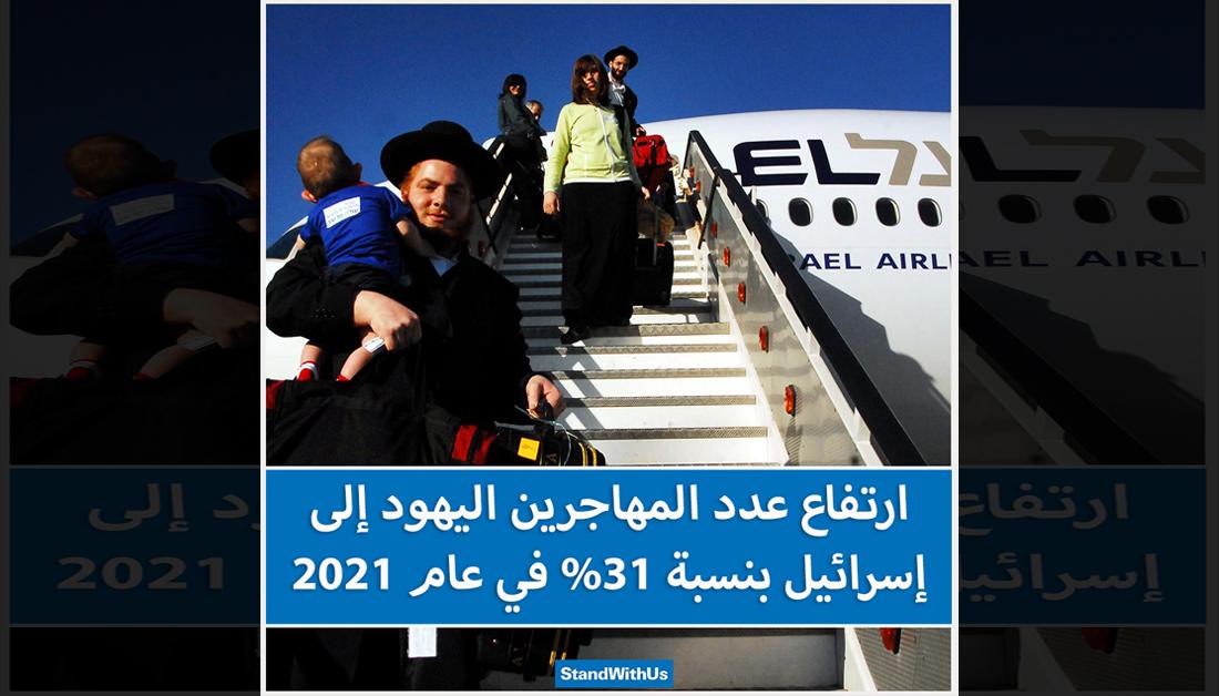 بمناسبة يوم الهجرة إلى إسرائيل.. وصل إلى إسرائيل حتى الآن في عام 2021 حوالي 20،360 ألف مهاجر يهودي…