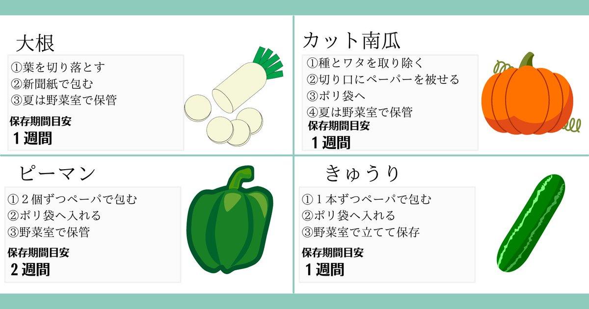 野菜をまとめ買いするときに知っておきたい!大根やピーマンなどの、野菜の保存方法を紹介した投稿が話題に!