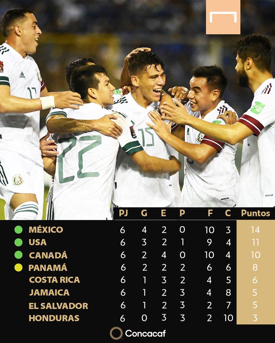 @Goal_en_espanol's photo on CONCACAF