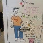 Image for the Tweet beginning: Jornada de trabajo productiva del
