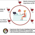 Image for the Tweet beginning: Our article on BP measurement
