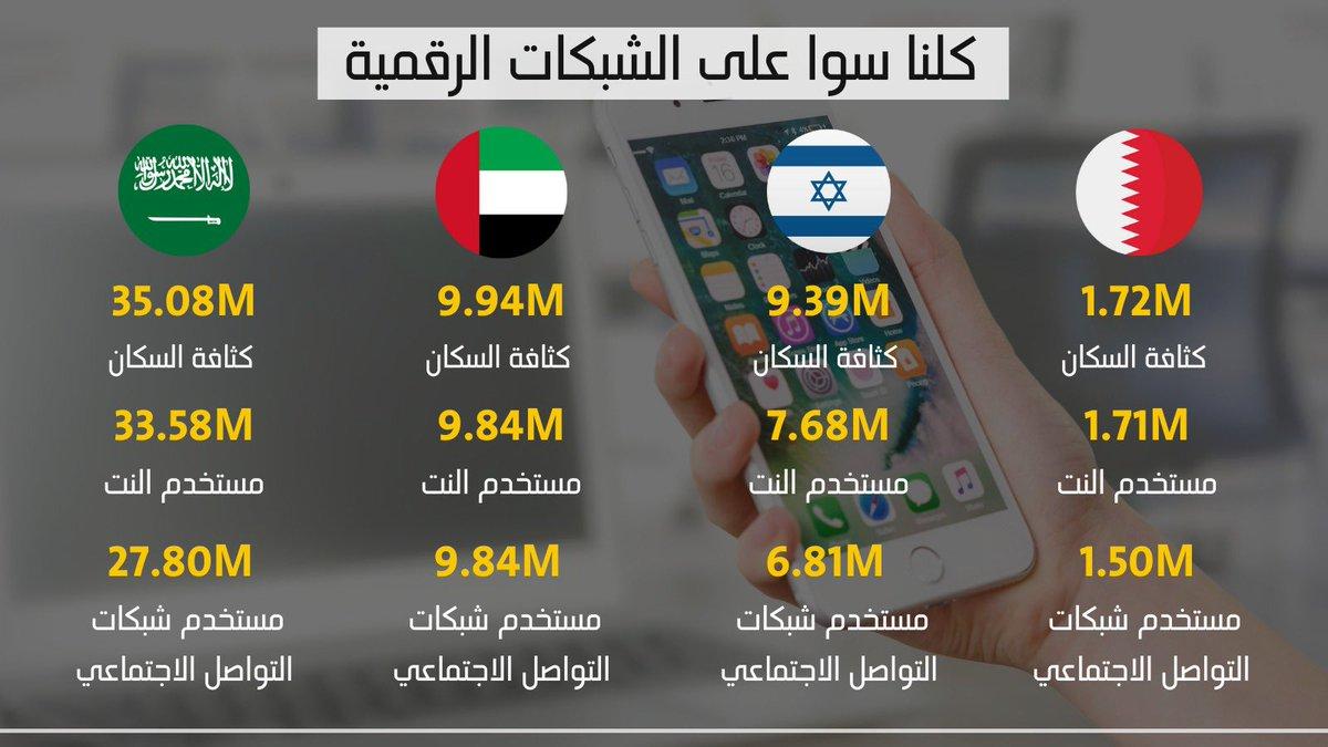 التحول الرقمي هو عماد المستقبل وهذه مساحة كبيرة تجمعنا  في كل من إسرائيل والإمارات والبحرين…