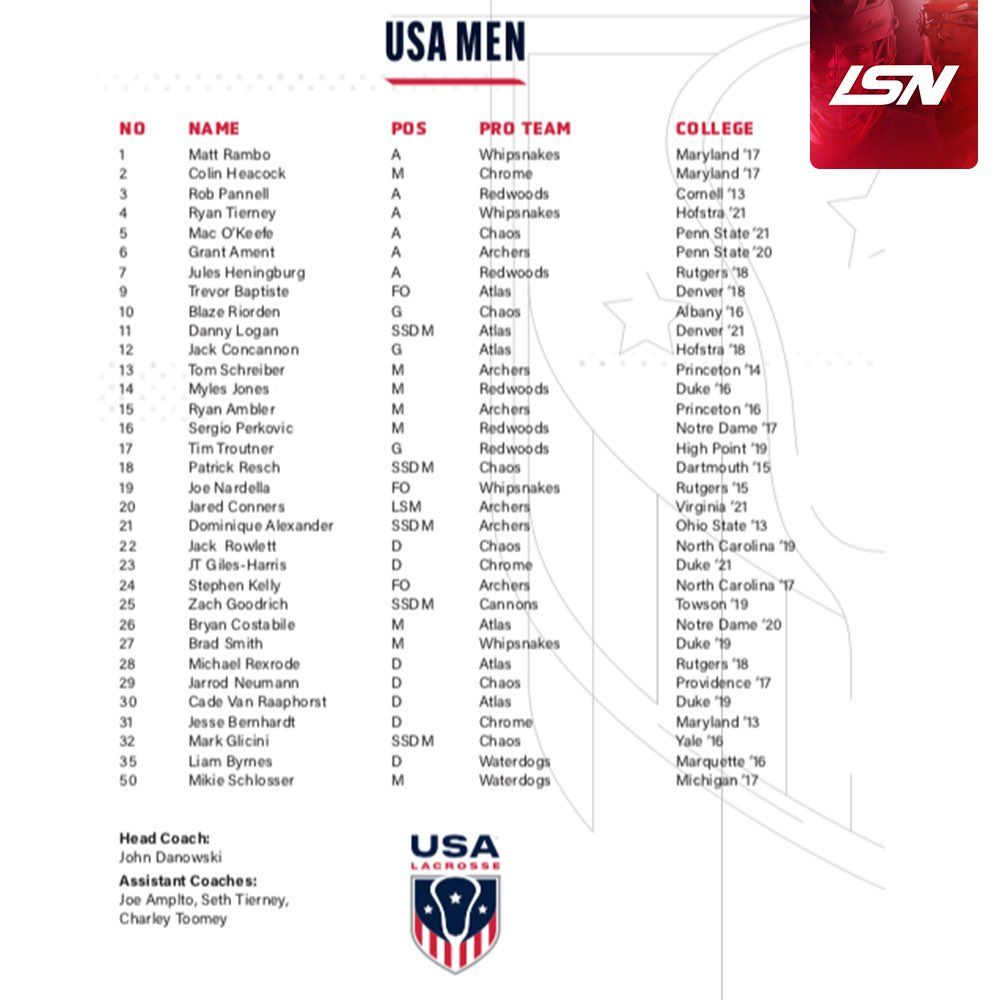 Best of luck to our FireWolves taking the field with @USAMLax this weekend at the @USA_Lacrosse fall classic! 🥍  @JNardss, @ZachGoodrich, and Brad Smith! 🇺🇸👏