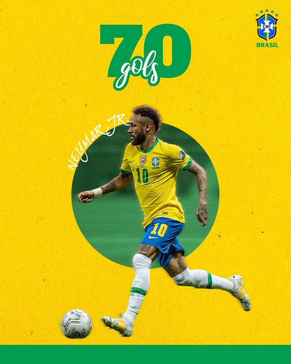 ⚽️⚽️⚽️⚽️⚽️⚽️⚽️⚽️⚽️⚽️ ⚽️⚽️⚽️⚽️⚽️⚽️⚽️⚽️⚽️⚽️ ⚽️⚽️⚽️⚽️⚽️⚽️⚽️⚽️⚽️⚽️ ⚽️⚽️⚽️⚽️⚽️⚽️⚽️⚽️⚽️⚽️ ⚽️⚽️⚽️⚽️⚽️⚽️⚽️⚽️⚽️⚽️ ⚽️⚽️⚽️⚽️⚽️⚽️⚽️⚽️⚽️⚽️ ⚽️⚽️⚽️⚽️⚽️⚽️⚽️⚽️⚽️🌟 ✅ @NeymarJr 70 vezes na súmula!