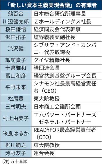 RT @IsayaShimizu: 半数近い7人が女性に    「新しい資本主義」会議、ZHD・川辺氏ら15人起用 : 日本経済新聞...