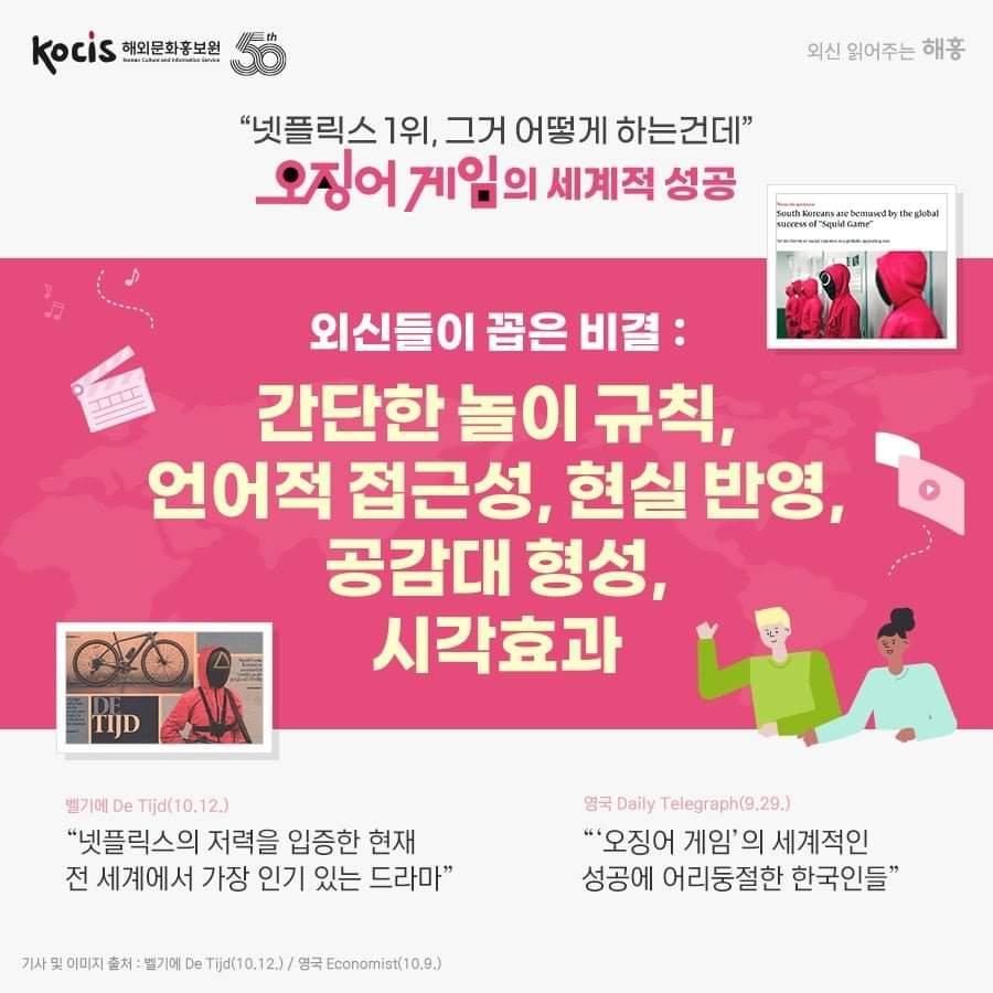 #넷플릭스 1위를 달성한 한국의 드라마 오징어 게임!세계적인 유행이 이어지고 있는 가운데, 외신들이 #오징어게임 의 성공 비결을 찾고 있습니다. 자세한 내용은 카드뉴스를 통해 확인해보세요!#해외문화홍보원 #Korean_culture_and_Information_service #KOICS #오징어게임 #1위 #성공비결 https://t.co/rV9ZDLfW2M