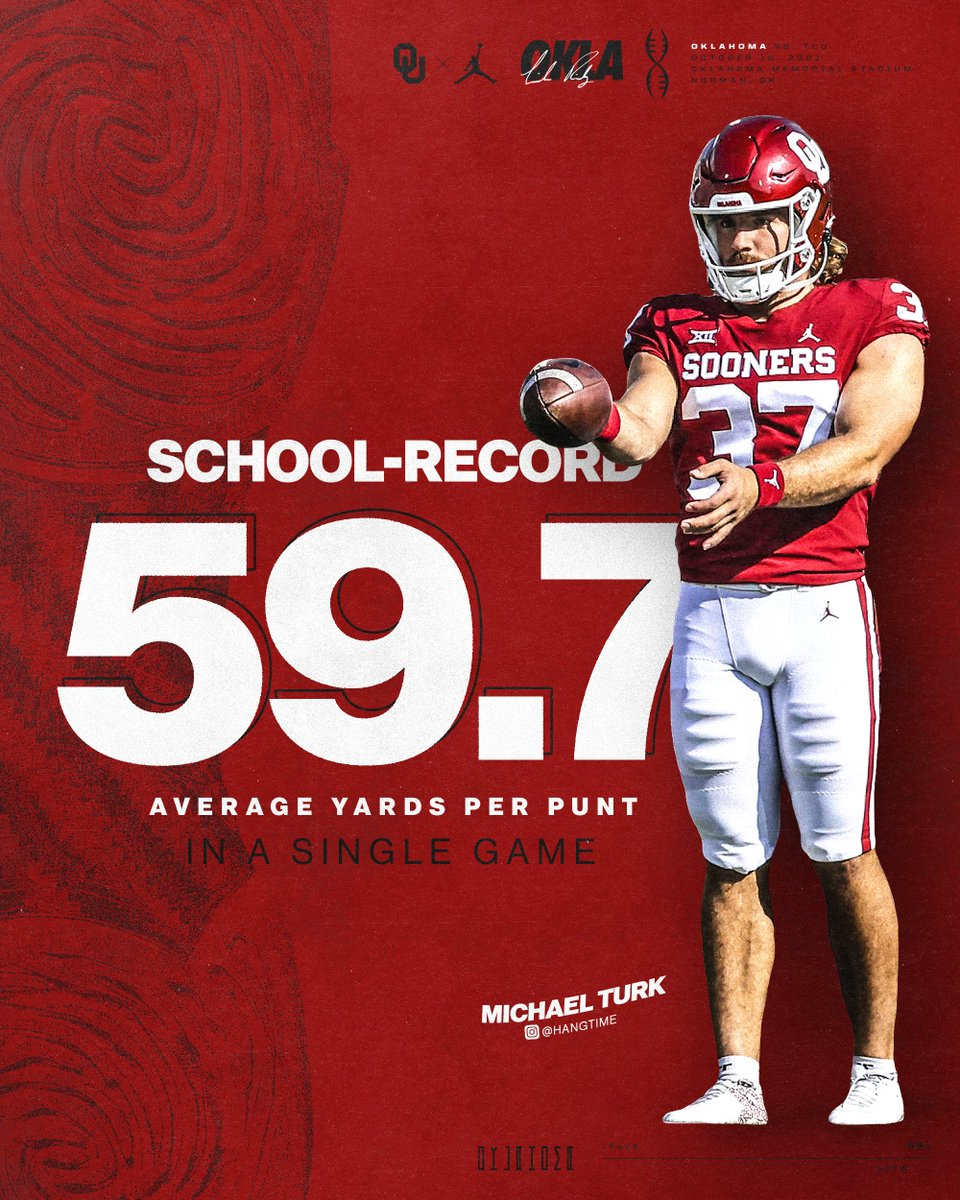 Vote for #OurGuy Michael Turk for this week's @RayGuyAward National Punter of the Week! ☑️ bit.ly/3jdZX3a | #OUDNA