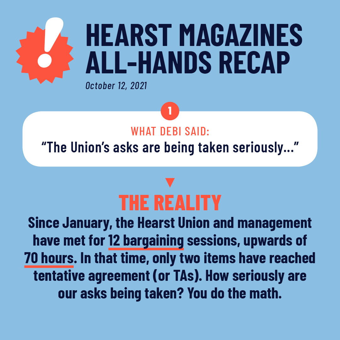 """Hearst Magazines All-Hands Recap October 12, 2021 1. What Debi Said: """"The Union's asks are being taken seriously..."""" The Reality: Since January, the Hearst Union and management have met for 12 bargaining sessions, upwards of 70 hours. In that time, only two items have reached tentative agreement (or TAs). How seriously are our asks being taken? You do the math."""