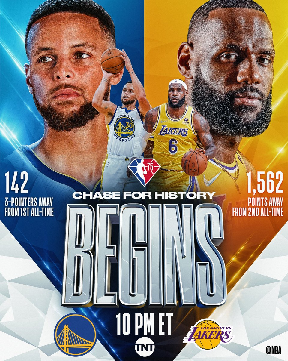 🚨 Chase for history begins! 🚨 ▪️ Steph: 142 3PM from 1st all-time ▪️ LBJ: 1,562 PTS away from 2nd all-time ▪️ Westbrook: Making Lakers debut Don't miss the @warriors vs. @Lakers at 10:00pm/et on TNT! #KiaTipOff21