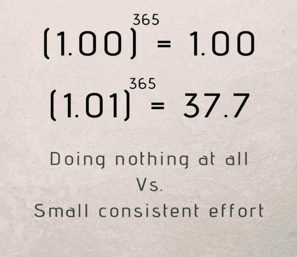 Mathematical motivation.