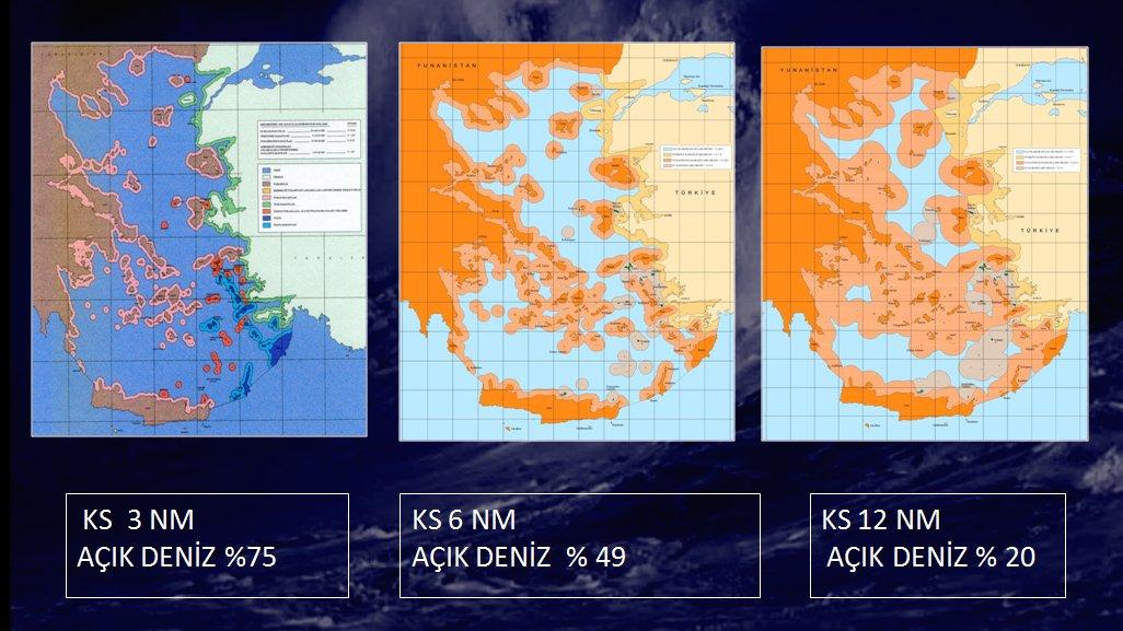 Atina Üniversitesi Öğretim Görevlisi Prof. İoannis Mazis: Fransa ve ABD ile Antlaşmalar imzalayan Yunanistan'ın karasularını ve ulusal hava sahası sınırlarını 12 deniz miline çıkarma zamanı artık gelmiştir.