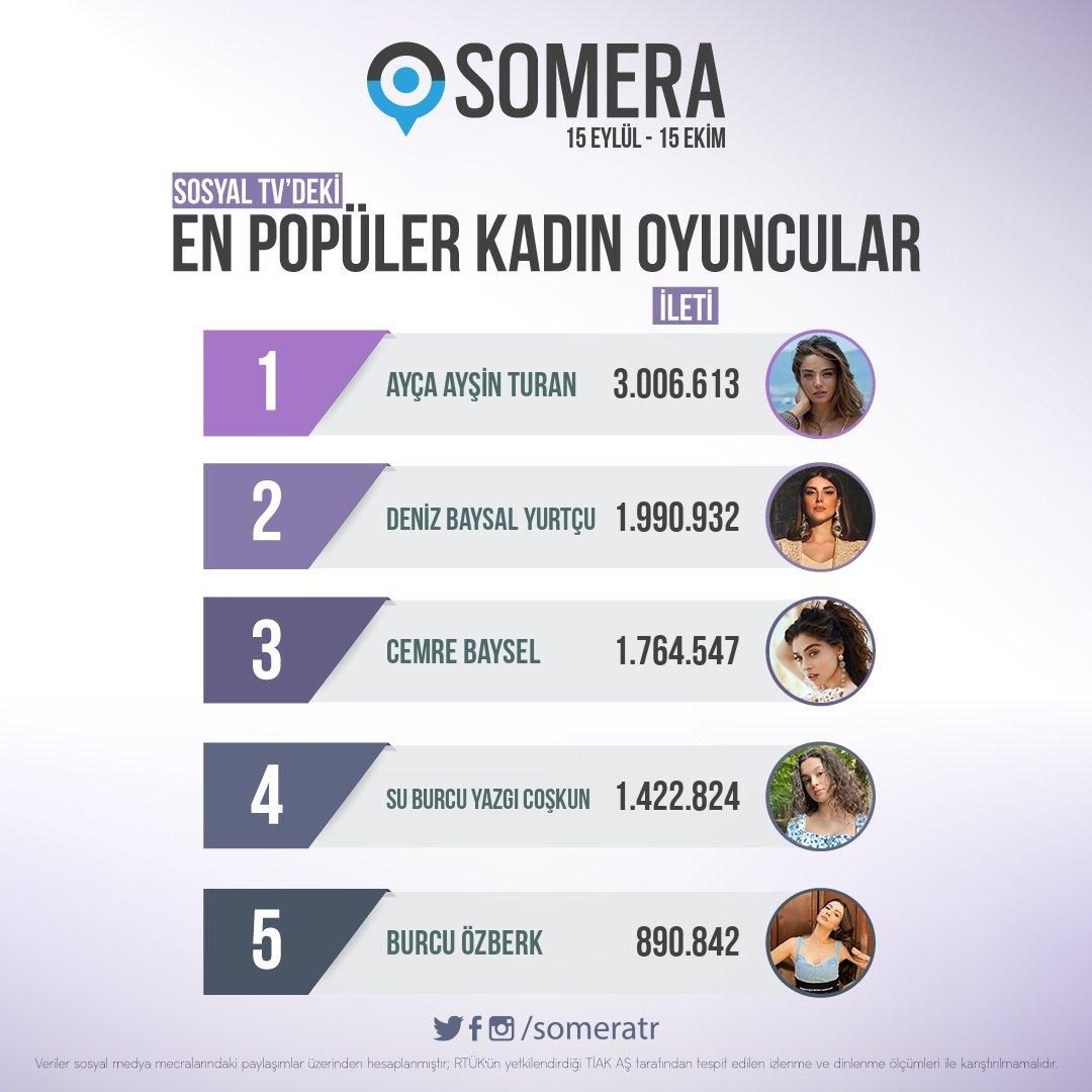 Sosyal TV'nin en popüler kadın oyuncuları! #AyçaAyşinTuran #DenizBaysalYurtçu #CemreBaysel #SuBurcuYazgıCoşkun #BurcuÖzberk 👸🏻