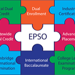 Image for the Tweet beginning: It's #EPSOWeek2021! DYK that students