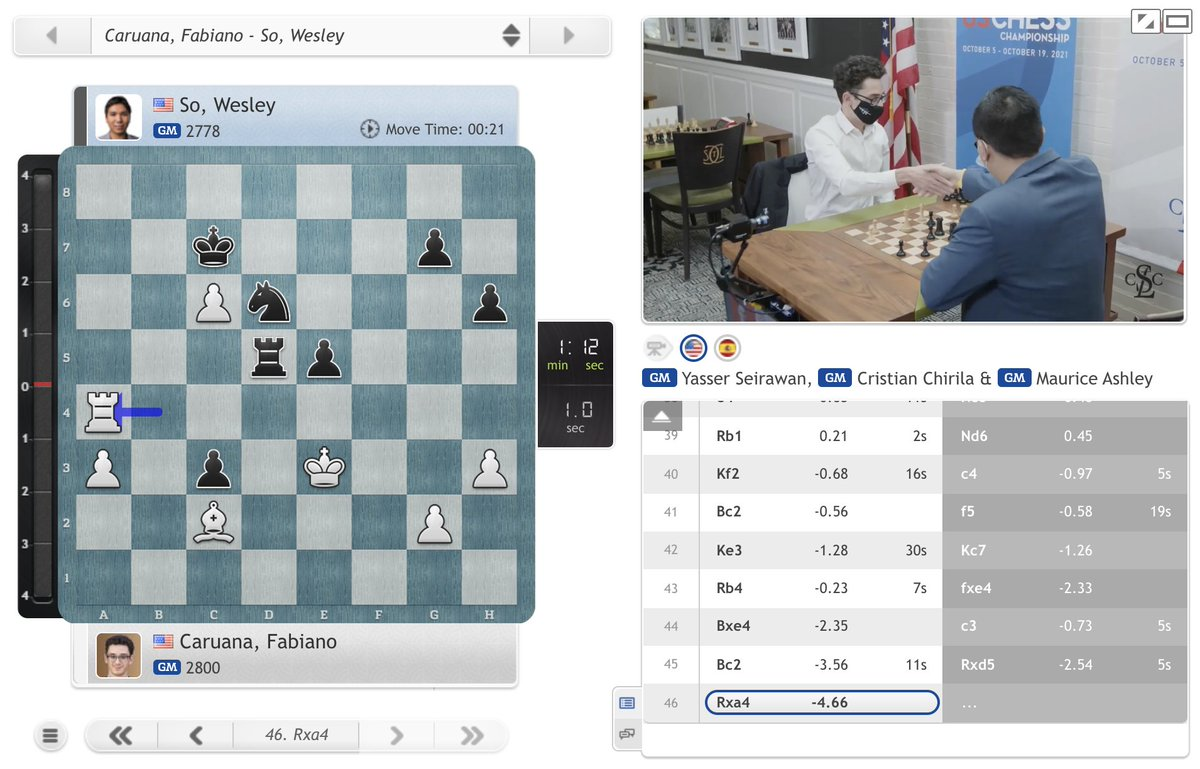 test Twitter Media - Wesley So hits back to win the 1st playoff game against Fabiano Caruana! https://t.co/CrH9PUrPBW Sevian-Caruana will now be a must-win game for Fabi to have any chance of the title #c24live #USChessChamps https://t.co/KxvQ0ZsfJa