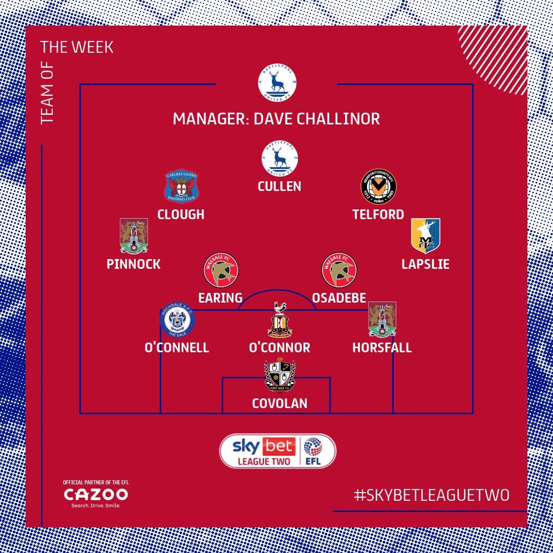 ⏰ Team of Midweek time!  #EFL | #SkyBetLeagueTwo