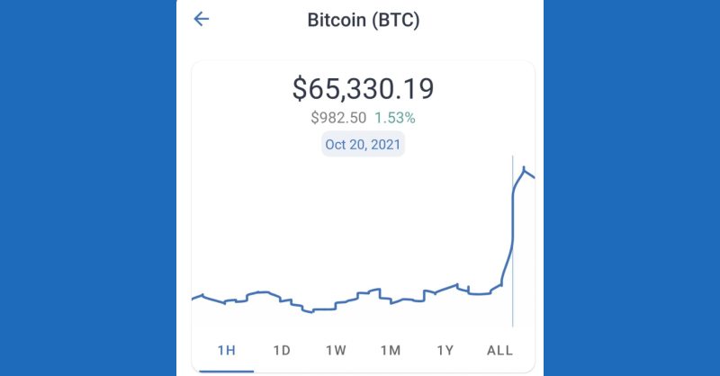 New all time high for #Bitcoin! $66.1k today Wahooo! Feeling like a proud dad.