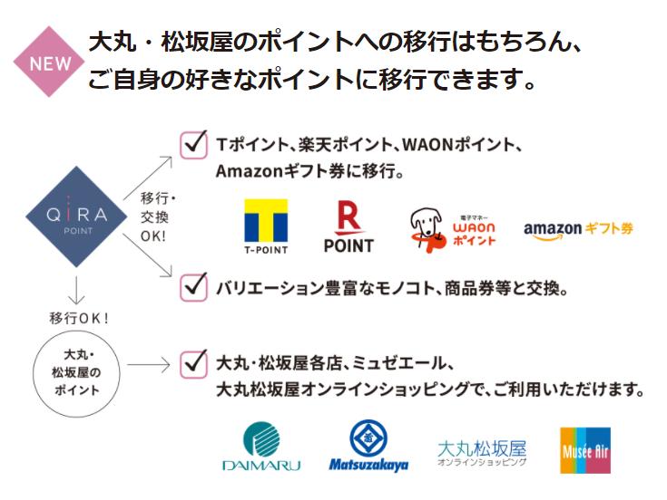 test ツイッターメディア - ポイ活サイト:ハピタス経由で大丸・松坂屋のクレジットカード作成で8500円相当のポイントゲット+大丸・松坂より最大6000ポイント付与+ハピタス入会特典もあり^^ キラPは他社Pに交換可能です。 https://t.co/boTkSuo6lR  招待コード 紹介コード 1 https://t.co/b5pyFgGuTL https://t.co/DDKmWPEWYN