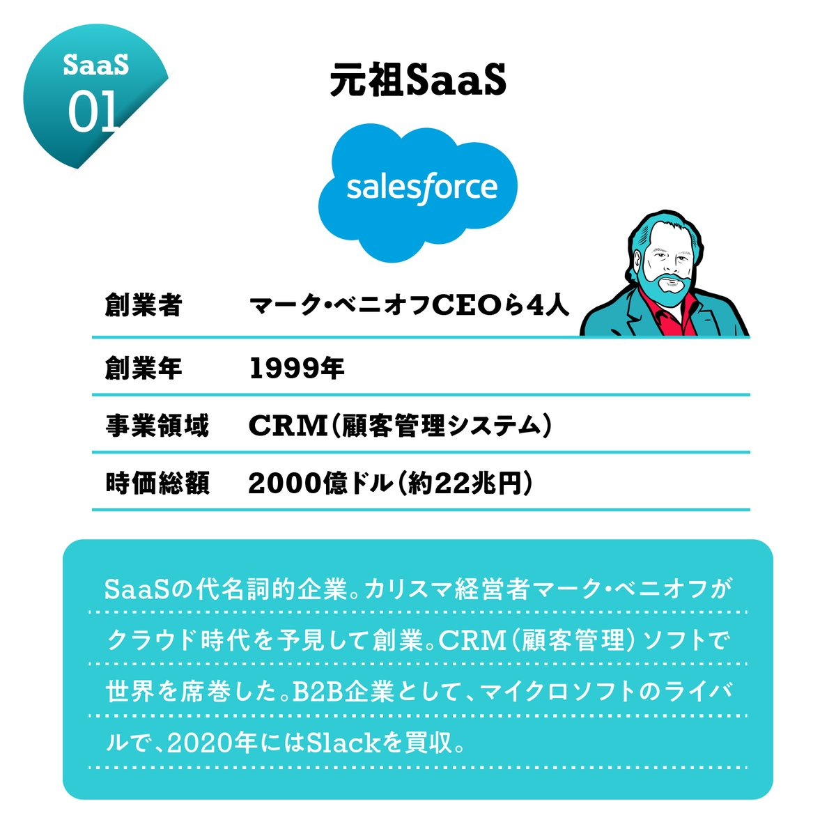 ☁️急拡大するビジネスモデル「SaaS」有力企業4社を紹介。記事で詳しく知る👉