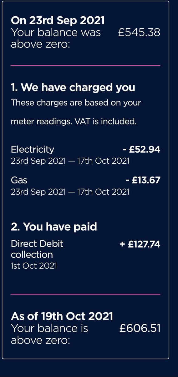 How Energy Companies are staying in business 🤬 #energybills #energycrisis
