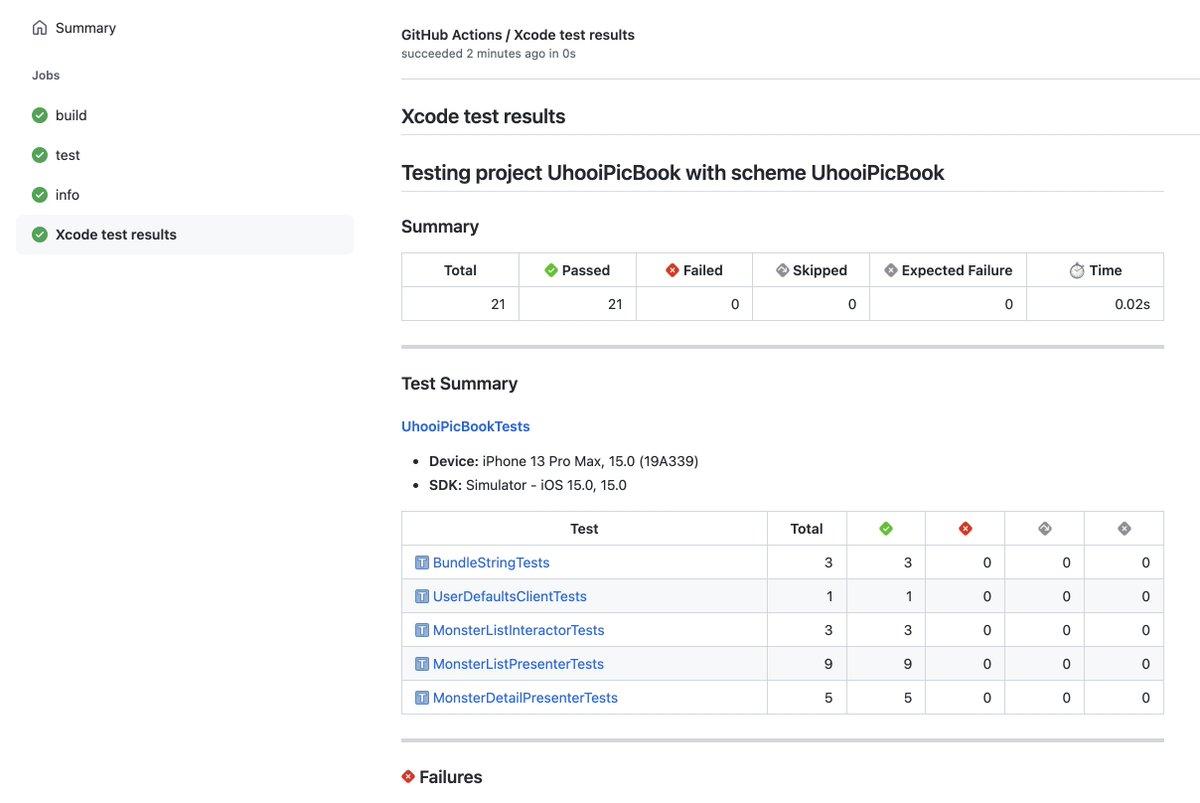 さっそく岸川さんの GitHub Action を入れてみたんだけど、最高過ぎる…テスト結果が GitHub 上から見やすく確認できるのとてもよい…