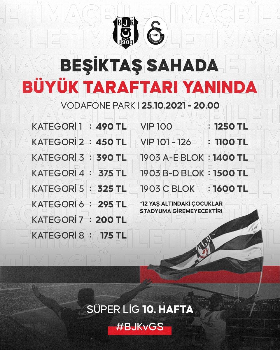 Galatasaray Maçı Bilet Satışları Hakkında Bilgilendirme  🔗 bjk.com.tr/tr/haber/81931