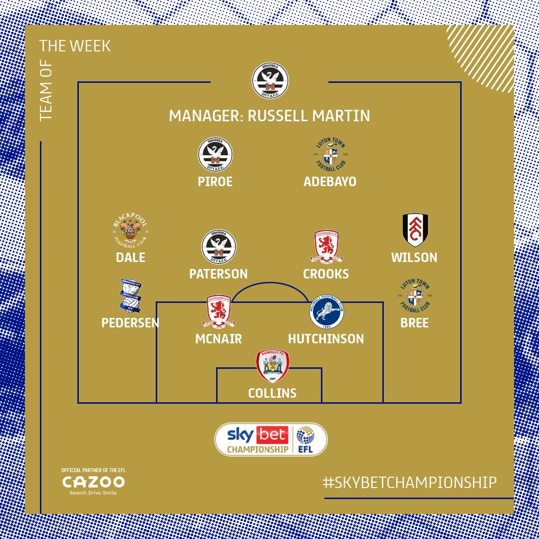 Your #SkyBetChampionship Team of Midweek, powered by @WhoScored ratings! 💪  #EFL