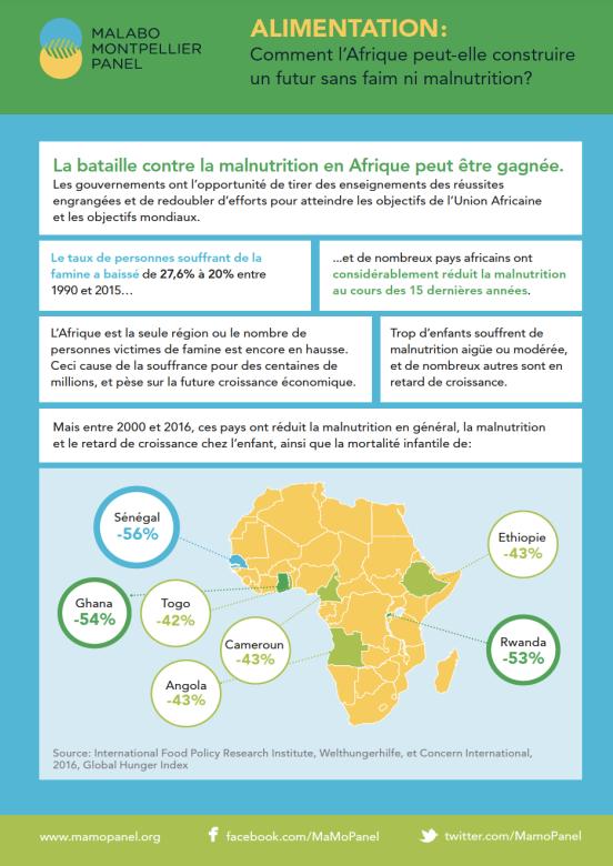 """test Twitter Media - #ScienceMinute  L'allaitement maternel, la bio-fortication et les jardins potagers peuvent aider à réduire avec  succès les niveaux de malnutrition en #Afrique, soulignent les membres de @MaMoPanel dans leur rapport 'Mieux Nourris"""": https://t.co/rnpwj569t5 https://t.co/Wuoh3Et9to"""