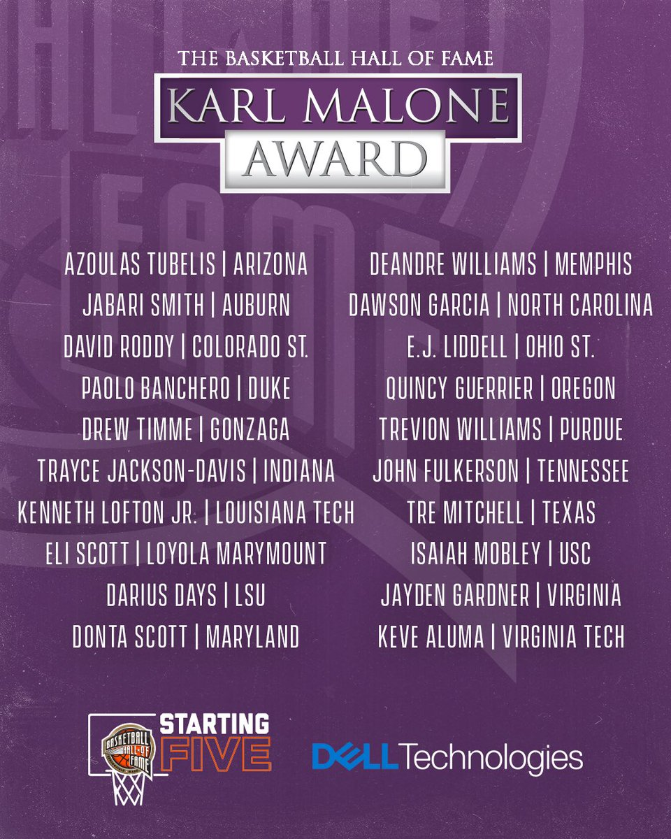 Basketball Hall of Fame Names Twenty Power Forwards to Watch List for 2022 Karl Malone Award. #MaloneAward 📰: bit.ly/3C3kj6l