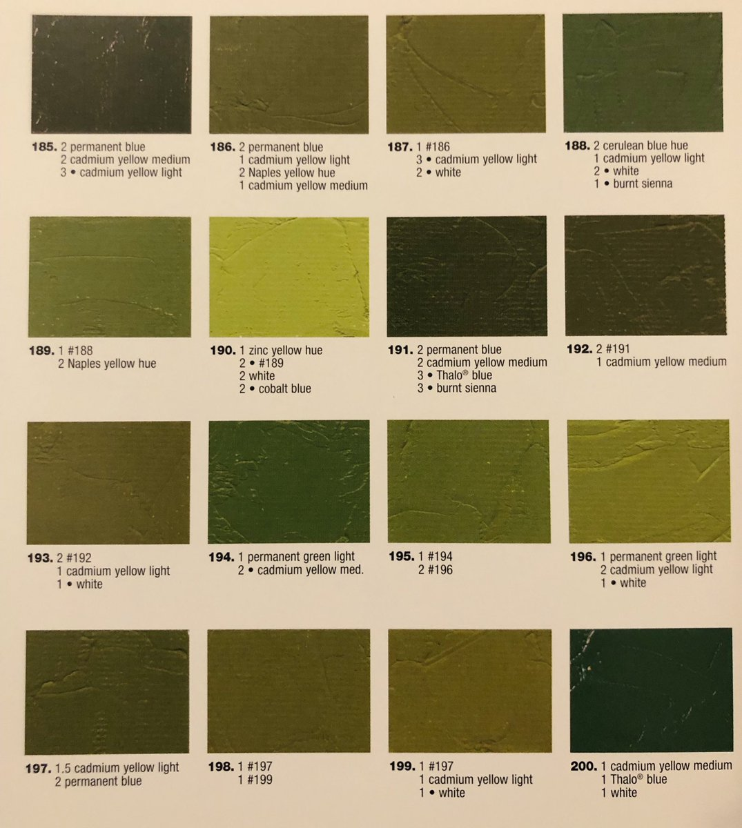 Here's a color mixing guide for different shades of green you can use when painting landscapes