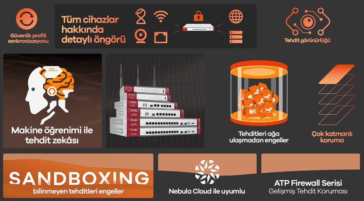 Gelişmiş ATP güvenlik duvarlarımız artık Nebula Cloud'da! Uzaktan yönettiğiniz ağların güvenliğini sağlamak Nebula Cloud sayesinde çok daha kolaylaşıyor. Bilgi için: zyxel.com/tr/tr/products…