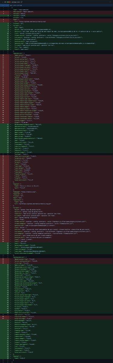 新しいReact Docsは・next.js・TypeScript・tailwindを採用。Reactは18を使っている。旧版で使っていたgatsby・flowは消えた。ガラッと変わっていて参考になる。reactjs/reactjs.org at beta差分はこちら#React #JavaScript