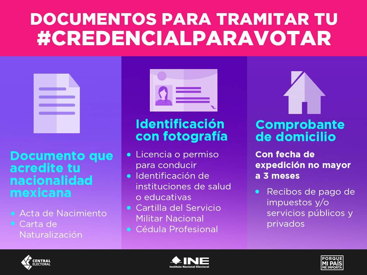 ¿Vas a tramitar tu #CredencialParaVotar ? Estos requisitos debes presentar en original. #INE #TABASCO https://t.co/aT1IXjbpOQ
