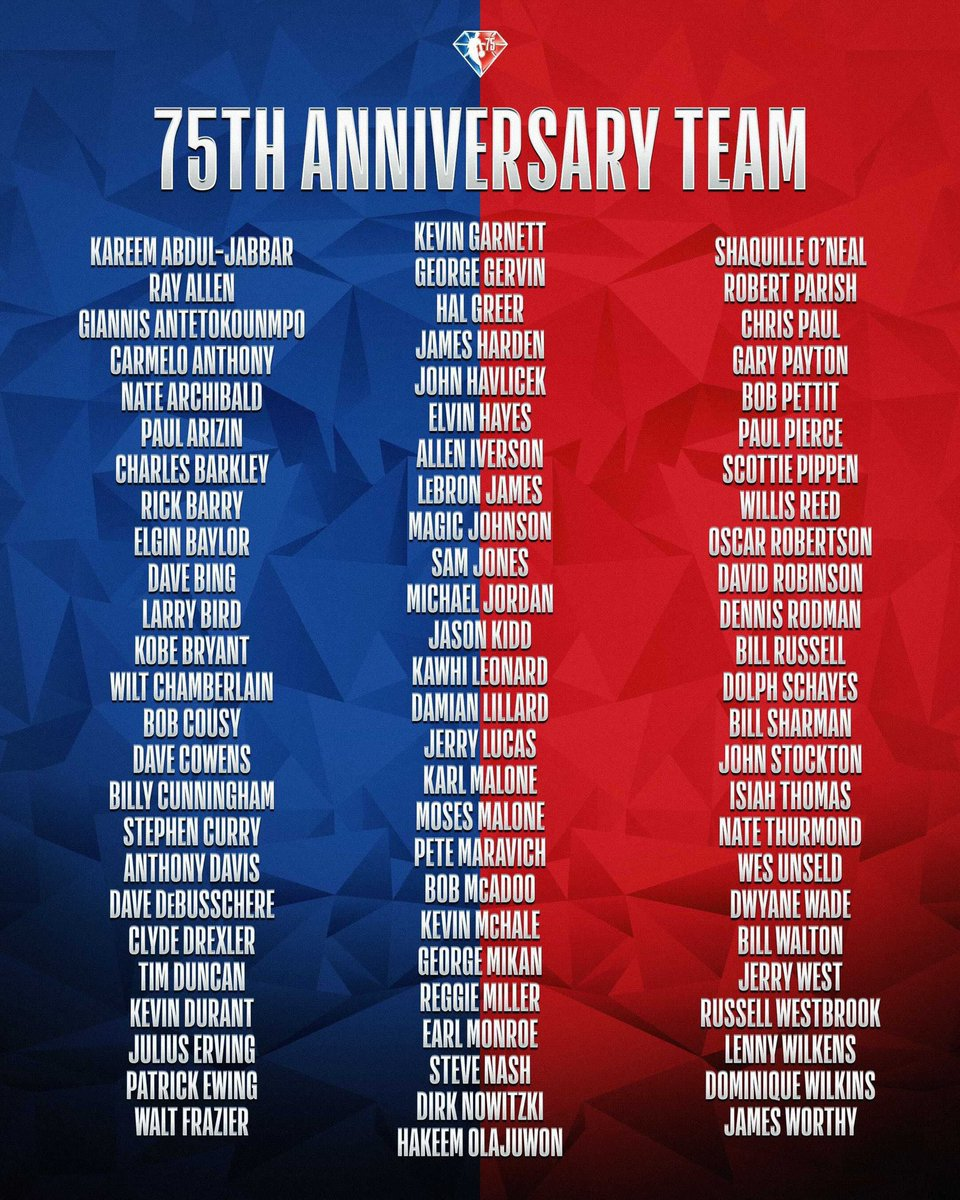 💎 The 75th Anniversary Team 💎 Learn more about the players selected and #NBA75 at NBA.com/75