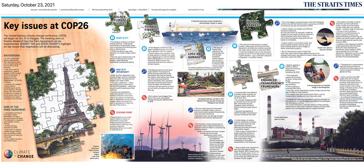Confused about #cop26? In ST today: a summary of key issues to be hammered out at the upcoming climate talks in Glasgow.   These are puzzles missing from the jigsaw of the Paris Rulebook that will set the world on a path to limit warming to 1.5 deg C.   straitstimes.com/world/carbon-c…
