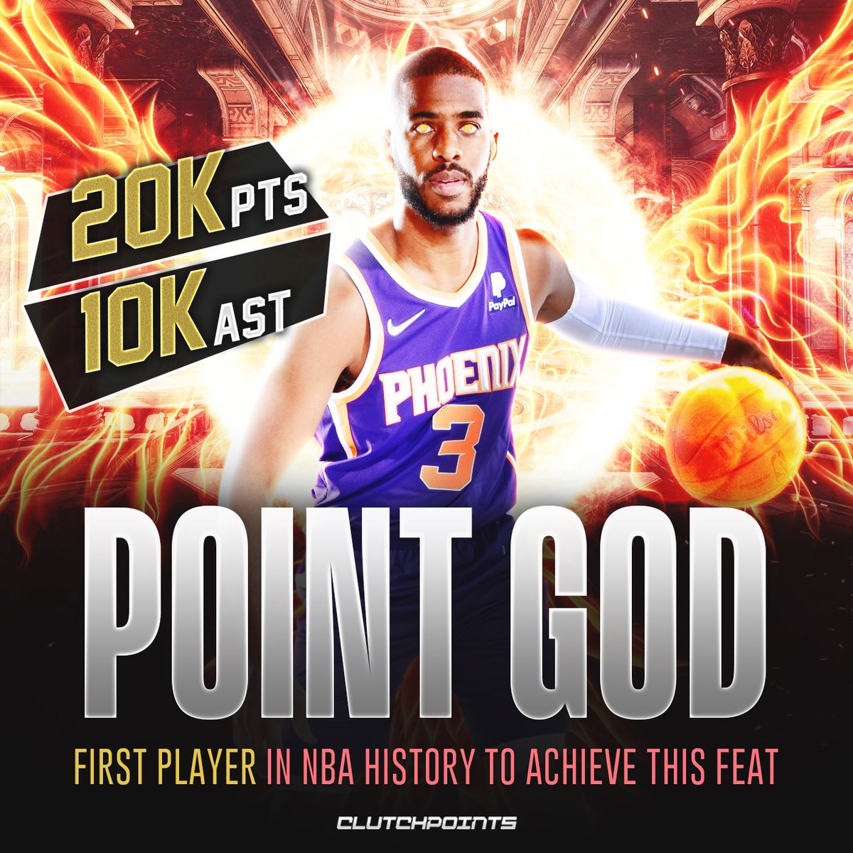 Chris Paul is really showing us why he's dubbed as the Point God 💯 He is now the 47th player to reach 20,000 PTS and the 5th on the all-time assists list with 10,299 AST 🔥