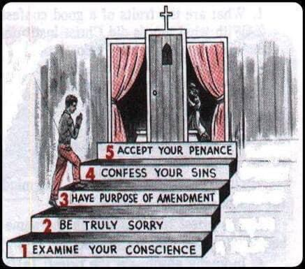 There is more to confession than just confessing.