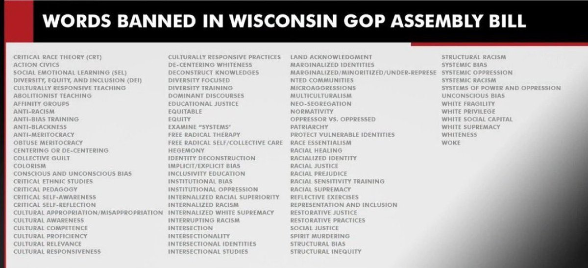 Wisconsin Republicans are trying to ban this list of words from schools. Scared dinosaurs. #TeachTheTruth