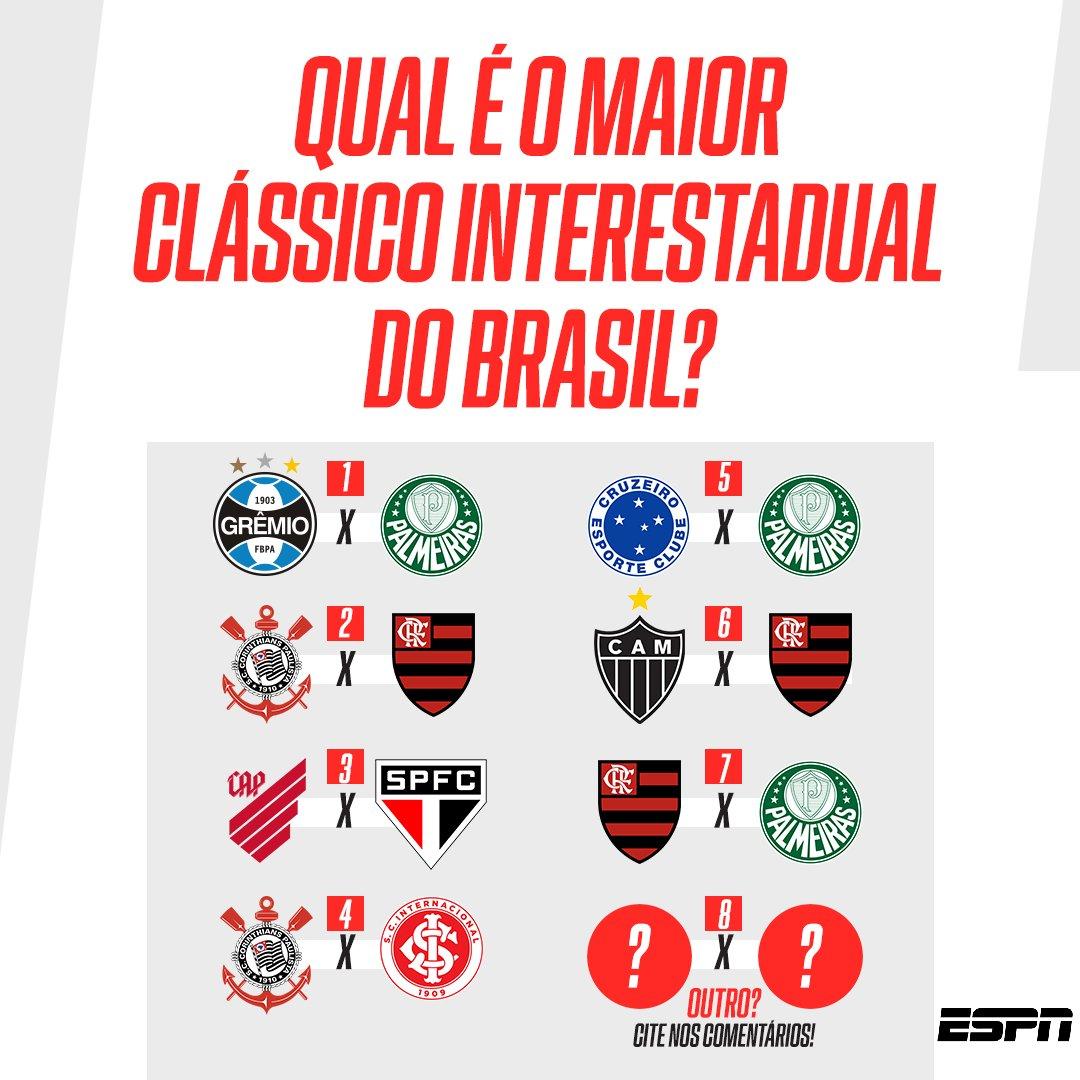 RT @FoxSportsBrasil: DIA DE INTER x CORINTHIANS! Esse é o maior clássico interestadual do Brasil, torcedor? https://t.co/0rcghROpHh