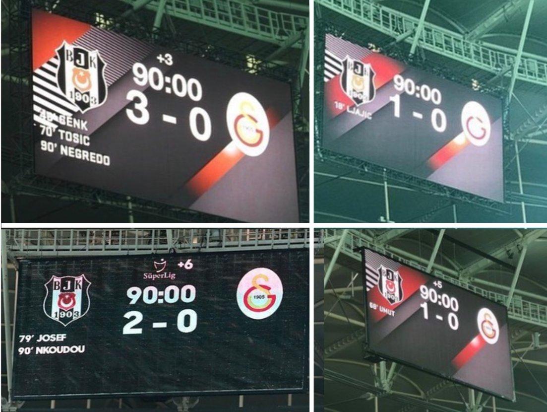 Beşiktaş, Galatasaray'ı konuk ettiği son altı Süper Lig maçını kaybetmedi (5G 1B) ve son dört karşılaşmayı gol yemeden kazandı. #BJKvGS #TGRTFutbol