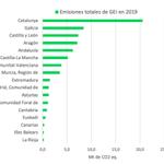 Image for the Tweet beginning: Per aturar la crisi climàtica,
